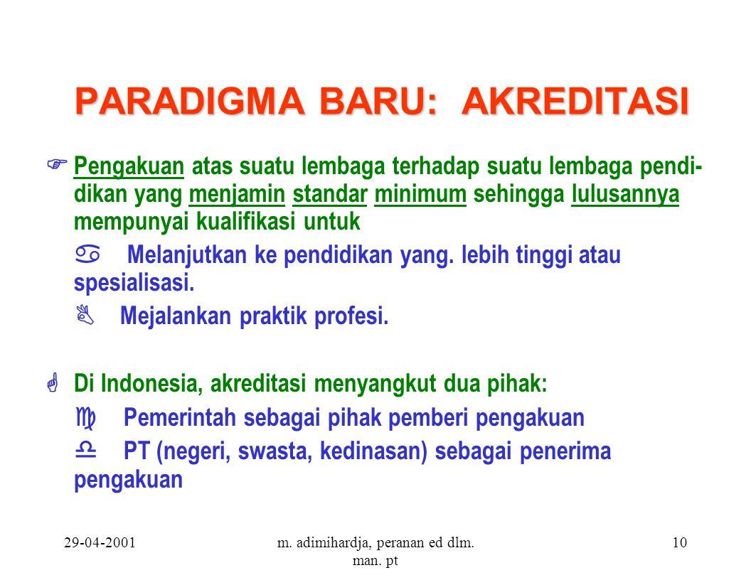 29-04-2001m. adimihardja, peranan ed dlm. man.
