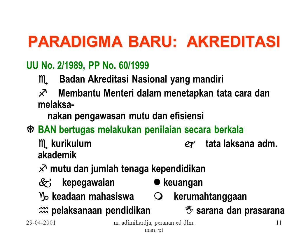 29-04-2001m. adimihardja, peranan ed dlm. man. pt 11 PARADIGMA BARU: AKREDITASI UU No. 2/1989, PP No. 60/1999 e Badan Akreditasi Nasional yang mandiri