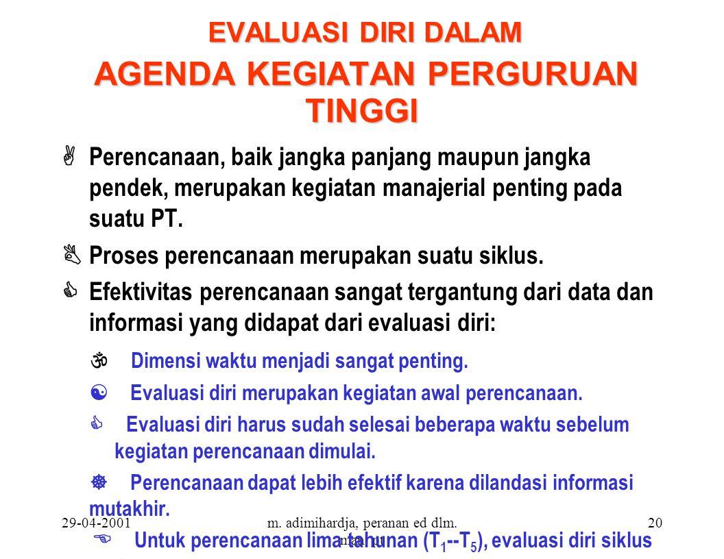 29-04-2001m. adimihardja, peranan ed dlm. man. pt 20 EVALUASI DIRI DALAM AGENDA KEGIATAN PERGURUAN TINGGI EVALUASI DIRI DALAM AGENDA KEGIATAN PERGURUA