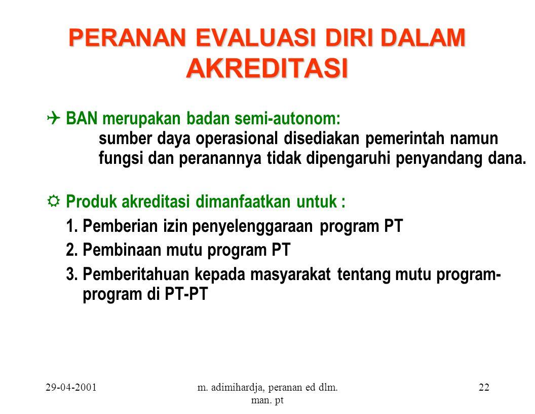 29-04-2001m. adimihardja, peranan ed dlm. man. pt 22 PERANAN EVALUASI DIRI DALAM AKREDITASI Q BAN merupakan badan semi-autonom: sumber daya operasiona