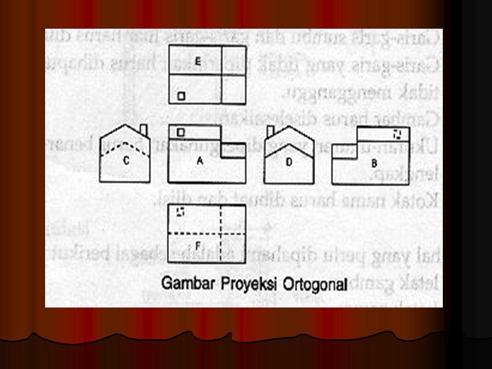 3.MELIPAT GAMBAR A.