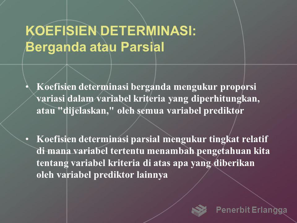 KOEFISIEN DETERMINASI: Berganda atau Parsial Koefisien determinasi berganda mengukur proporsi variasi dalam variabel kriteria yang diperhitungkan, ata