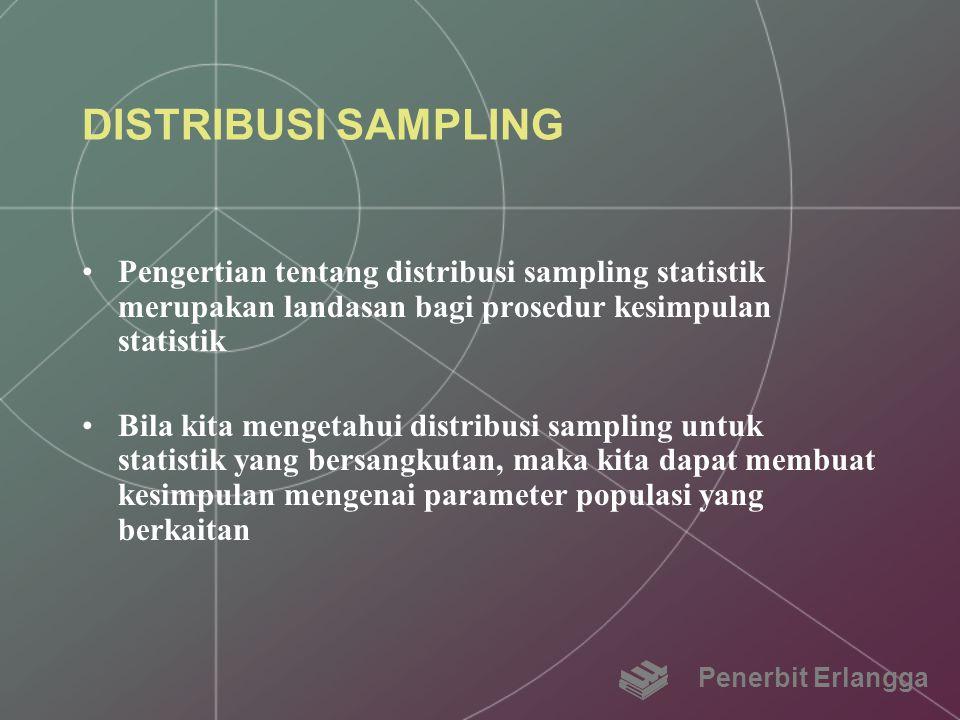DISTRIBUSI SAMPLING Pengertian tentang distribusi sampling statistik merupakan landasan bagi prosedur kesimpulan statistik Bila kita mengetahui distri