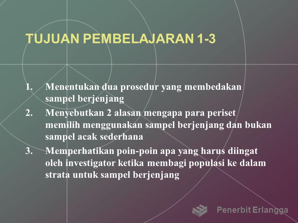 TUJUAN PEMBELAJARAN 1-3 1.Menentukan dua prosedur yang membedakan sampel berjenjang 2.Menyebutkan 2 alasan mengapa para periset memilih menggunakan sa