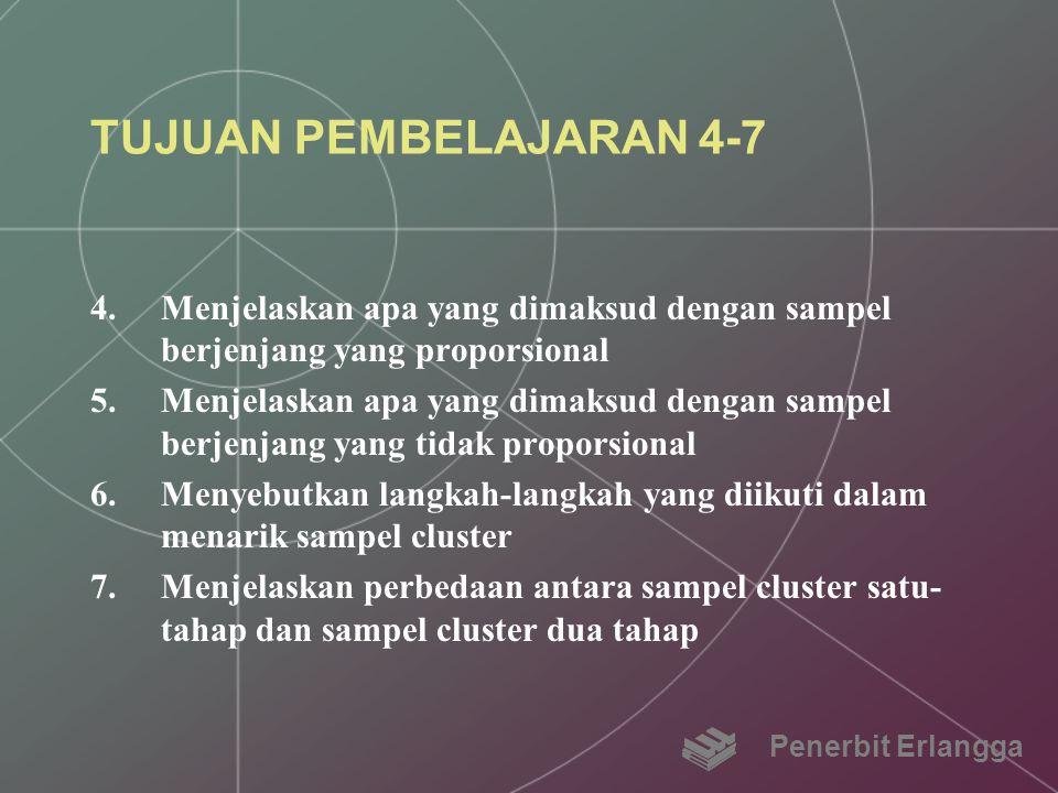 TUJUAN PEMBELAJARAN 4-7 4.Menjelaskan apa yang dimaksud dengan sampel berjenjang yang proporsional 5.Menjelaskan apa yang dimaksud dengan sampel berje