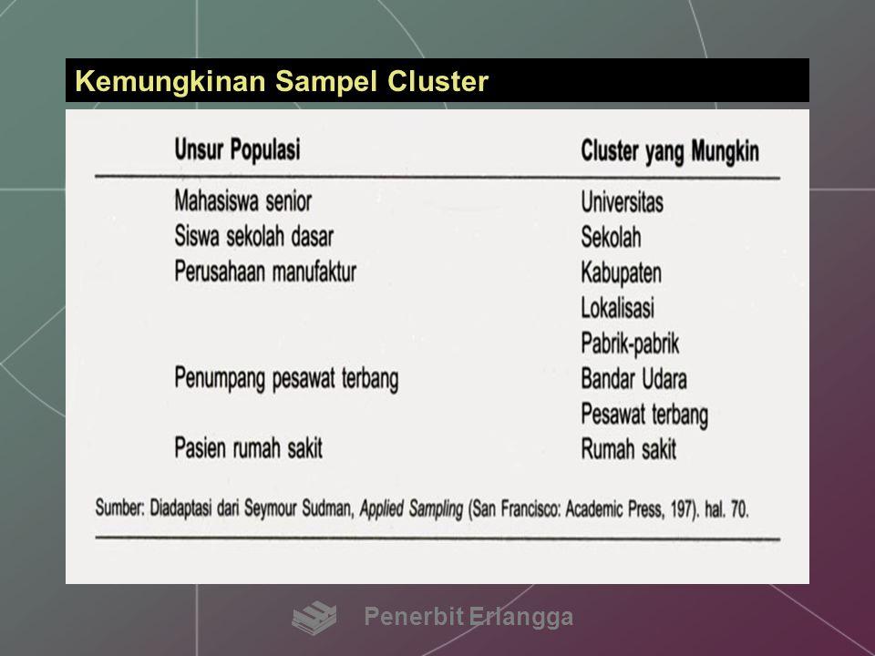Kemungkinan Sampel Cluster