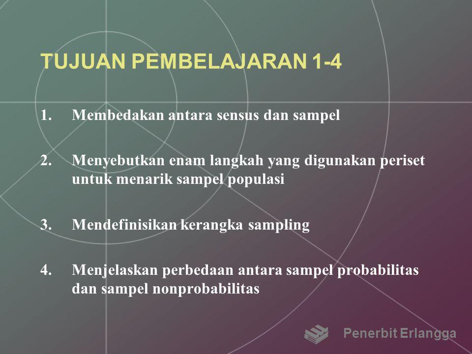 TUJUAN PEMBELAJARAN 1-4 1.Membedakan antara sensus dan sampel 2.Menyebutkan enam langkah yang digunakan periset untuk menarik sampel populasi 3.Mendef