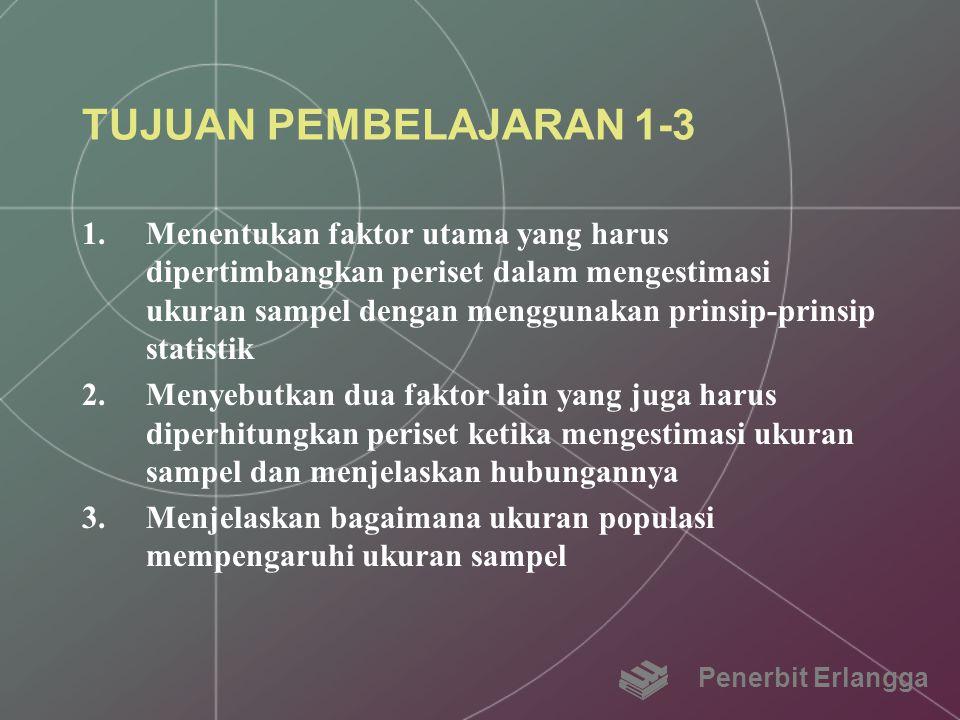 TUJUAN PEMBELAJARAN 1-3 1.Menentukan faktor utama yang harus dipertimbangkan periset dalam mengestimasi ukuran sampel dengan menggunakan prinsip-prins