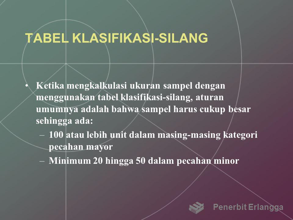 TABEL KLASIFIKASI-SILANG Ketika mengkalkulasi ukuran sampel dengan menggunakan tabel klasifikasi-silang, aturan umumnya adalah bahwa sampel harus cuku