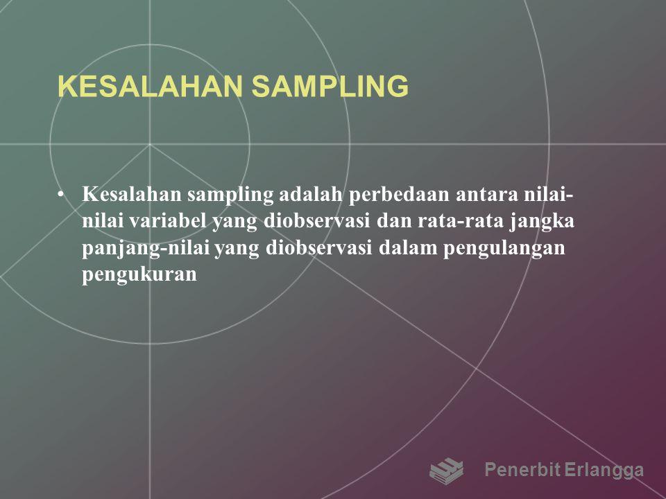 KESALAHAN SAMPLING Kesalahan sampling adalah perbedaan antara nilai- nilai variabel yang diobservasi dan rata-rata jangka panjang-nilai yang diobserva
