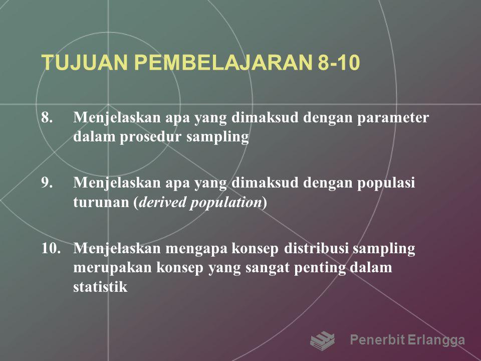 TUJUAN PEMBELAJARAN 8-10 8.Menjelaskan apa yang dimaksud dengan parameter dalam prosedur sampling 9.Menjelaskan apa yang dimaksud dengan populasi turu