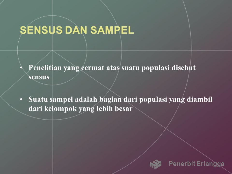 MENARIK SAMPEL: Langkah-langkah 1.Mendefinisikan populasi 2.Mengidentifikasi kerangka sampling 3.Memilih prosedur sampling 4.Menentukan ukuran sampel 5.Memilih unsur-unsur sampel 6.Mengumpulkan data dari unsur-unsur yang ditetapkan Penerbit Erlangga