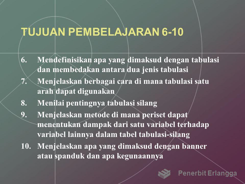 TUJUAN PEMBELAJARAN 6-10 6.Mendefinisikan apa yang dimaksud dengan tabulasi dan membedakan antara dua jenis tabulasi 7.Menjelaskan berbagai cara di ma