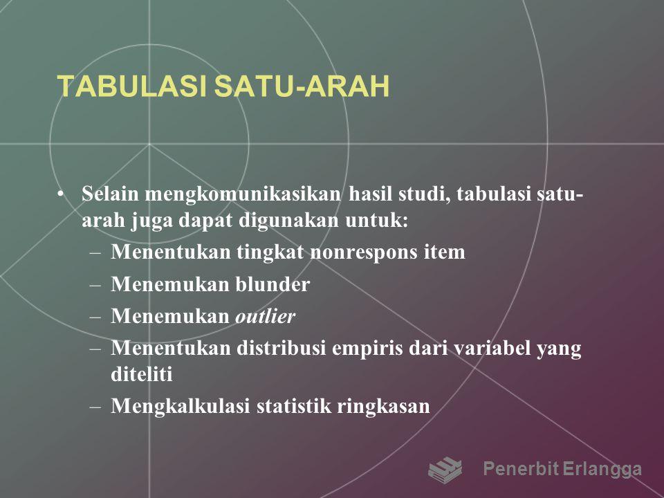 TABULASI SATU-ARAH Selain mengkomunikasikan hasil studi, tabulasi satu- arah juga dapat digunakan untuk: –Menentukan tingkat nonrespons item –Menemuka
