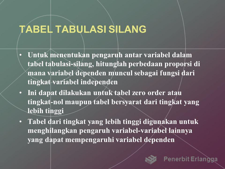 TABEL TABULASI SILANG Untuk menentukan pengaruh antar variabel dalam tabel tabulasi-silang, hitunglah perbedaan proporsi di mana variabel dependen mun