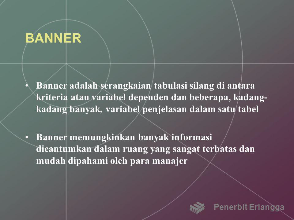 BANNER Banner adalah serangkaian tabulasi silang di antara kriteria atau variabel dependen dan beberapa, kadang- kadang banyak, variabel penjelasan da