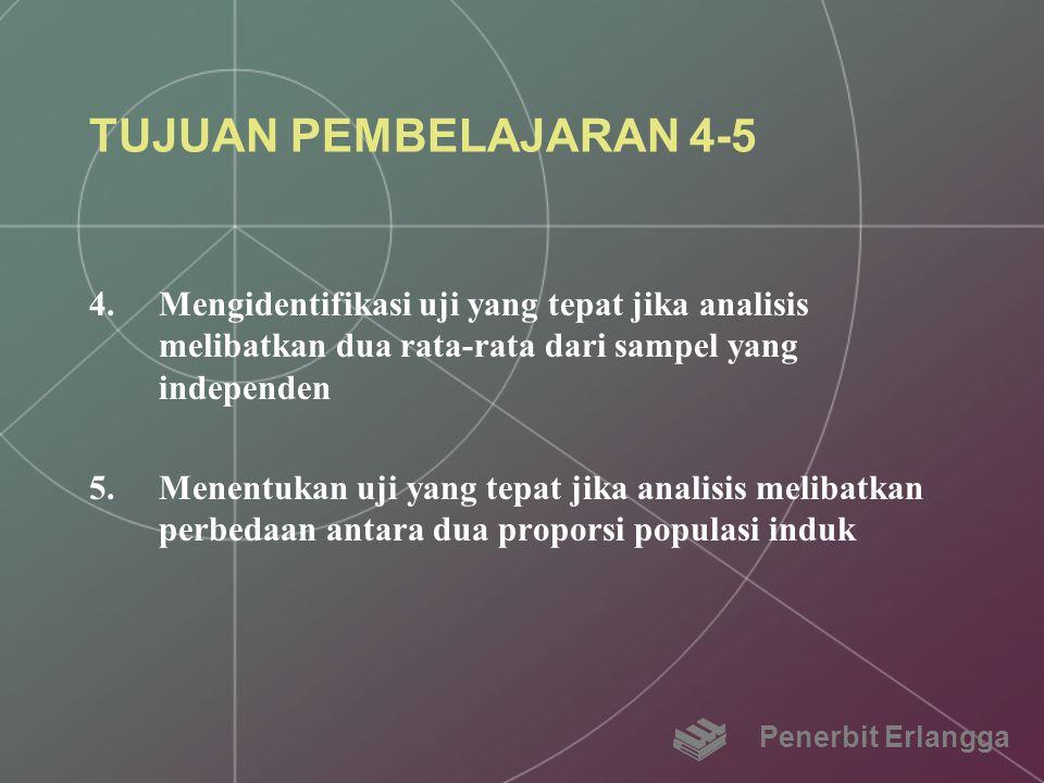 TUJUAN PEMBELAJARAN 4-5 4.Mengidentifikasi uji yang tepat jika analisis melibatkan dua rata-rata dari sampel yang independen 5.Menentukan uji yang tep