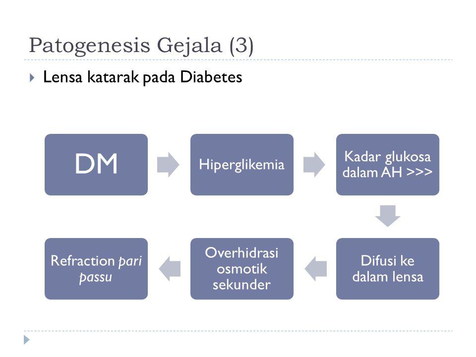 Patogenesis Gejala (3)  Lensa katarak pada Diabetes DM Hiperglikemia Kadar glukosa dalam AH >>> Difusi ke dalam lensa Overhidrasi osmotik sekunder Re
