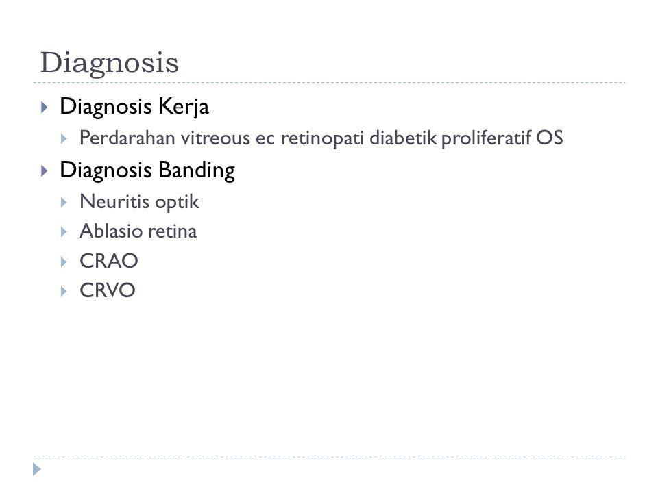 Diagnosis  Diagnosis Kerja  Perdarahan vitreous ec retinopati diabetik proliferatif OS  Diagnosis Banding  Neuritis optik  Ablasio retina  CRAO