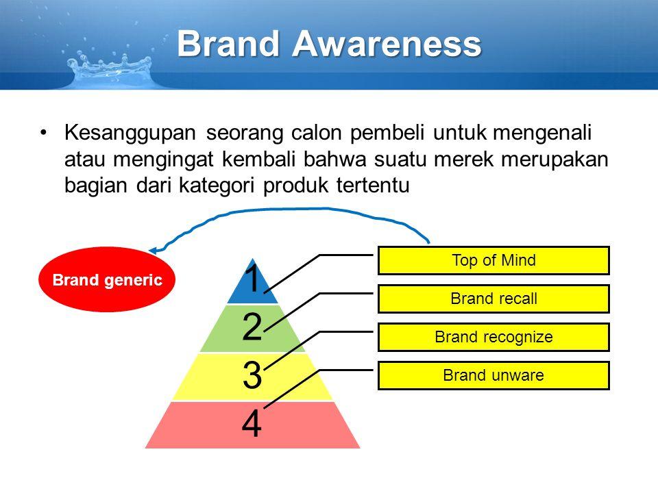 1 2 3 4 Brand generic Brand Awareness Kesanggupan seorang calon pembeli untuk mengenali atau mengingat kembali bahwa suatu merek merupakan bagian dari kategori produk tertentu Top of Mind Brand recall Brand recognize Brand unware