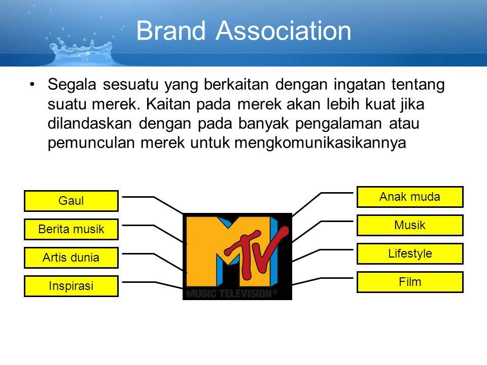Brand Association Segala sesuatu yang berkaitan dengan ingatan tentang suatu merek.