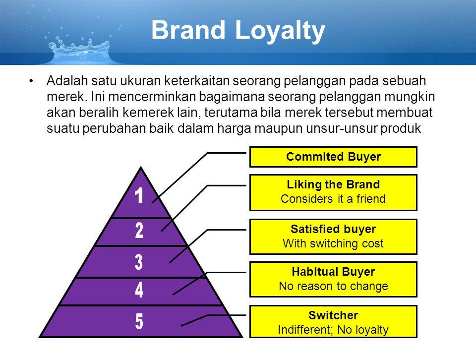 Brand Loyalty Adalah satu ukuran keterkaitan seorang pelanggan pada sebuah merek.