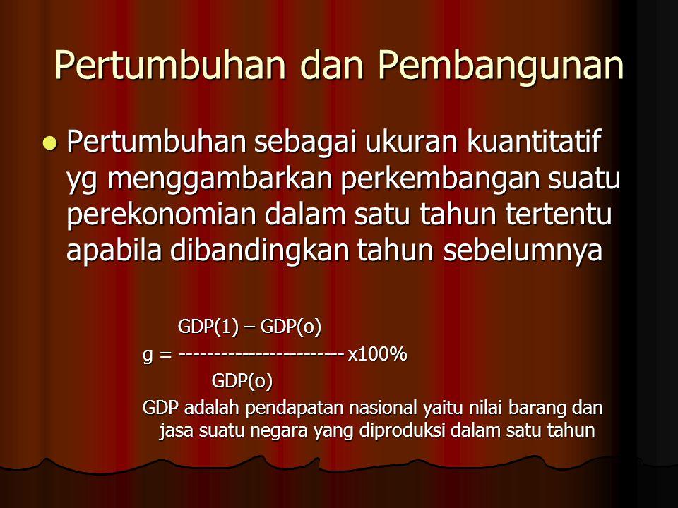 Pertumbuhan dan Pembangunan Pertumbuhan sebagai ukuran kuantitatif yg menggambarkan perkembangan suatu perekonomian dalam satu tahun tertentu apabila dibandingkan tahun sebelumnya Pertumbuhan sebagai ukuran kuantitatif yg menggambarkan perkembangan suatu perekonomian dalam satu tahun tertentu apabila dibandingkan tahun sebelumnya GDP(1) – GDP(o) GDP(1) – GDP(o) g = ------------------------ x100% GDP(o) GDP(o) GDP adalah pendapatan nasional yaitu nilai barang dan jasa suatu negara yang diproduksi dalam satu tahun