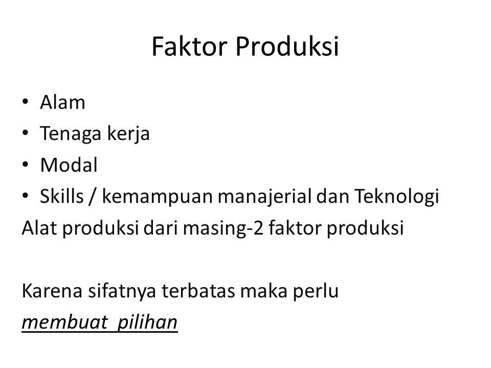 Faktor Produksi Alam Tenaga kerja Modal Skills / kemampuan manajerial dan Teknologi Alat produksi dari masing-2 faktor produksi Karena sifatnya terbat