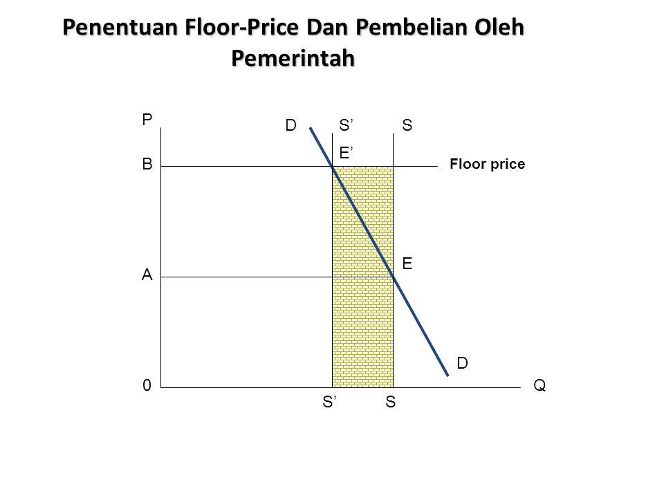 Penentuan Floor-Price Dan Pembelian Oleh Pemerintah P B A 0 S'S D D S E' E Q Floor price