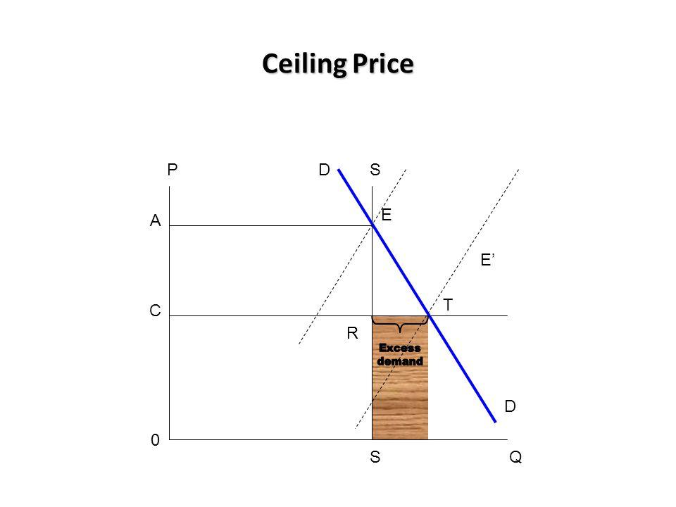 T Ceiling Price P A C 0 SQ DS E D R E'