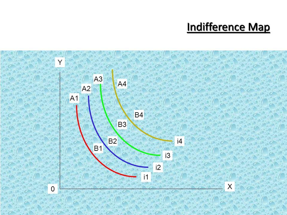 Indifference Map Y 0 X A4 A3 A2 A1 i1 i2 i3 i4 B1 B2 B3 B4