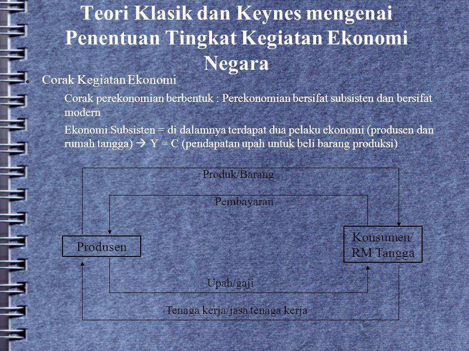 Teori Klasik dan Keynes mengenai Penentuan Tingkat Kegiatan Ekonomi Negara Corak Kegiatan Ekonomi  Corak perekonomian berbentuk : Perekonomian bersif