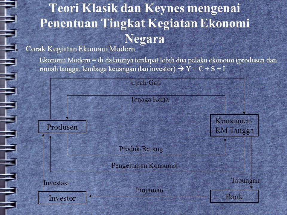 Teori Klasik dan Keynes mengenai Penentuan Tingkat Kegiatan Ekonomi Negara Corak Kegiatan Ekonomi Modern  Ekonomi Modern = di dalamnya terdapat lebih