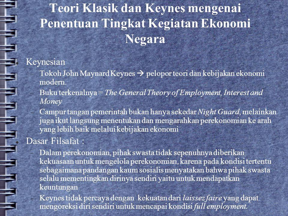 Teori Klasik dan Keynes mengenai Penentuan Tingkat Kegiatan Ekonomi Negara Keynesian  Tokoh John Maynard Keynes  pelopor teori dan kebijakan ekonomi