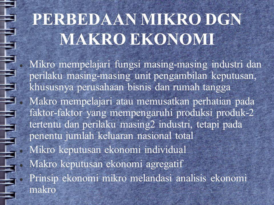 PERBEDAAN MIKRO DGN MAKRO EKONOMI Mikro mempelajari fungsi masing-masing industri dan perilaku masing-masing unit pengambilan keputusan, khususnya per
