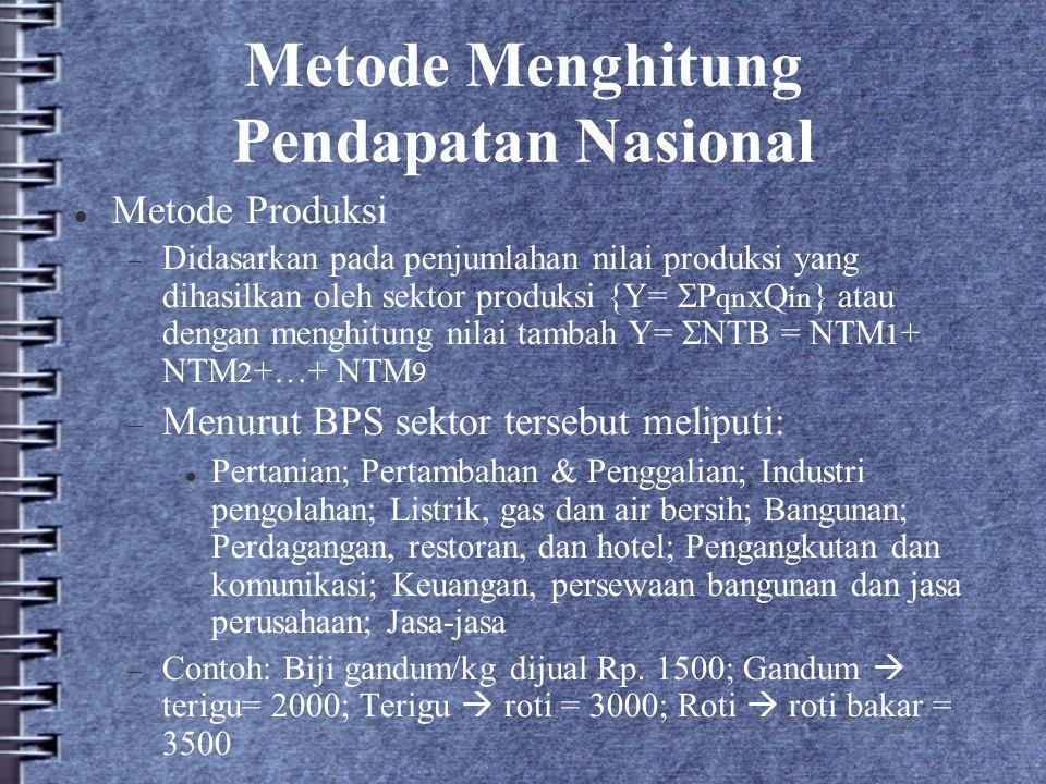 Metode Menghitung Pendapatan Nasional Metode Produksi  Didasarkan pada penjumlahan nilai produksi yang dihasilkan oleh sektor produksi {Y=  P qn xQ