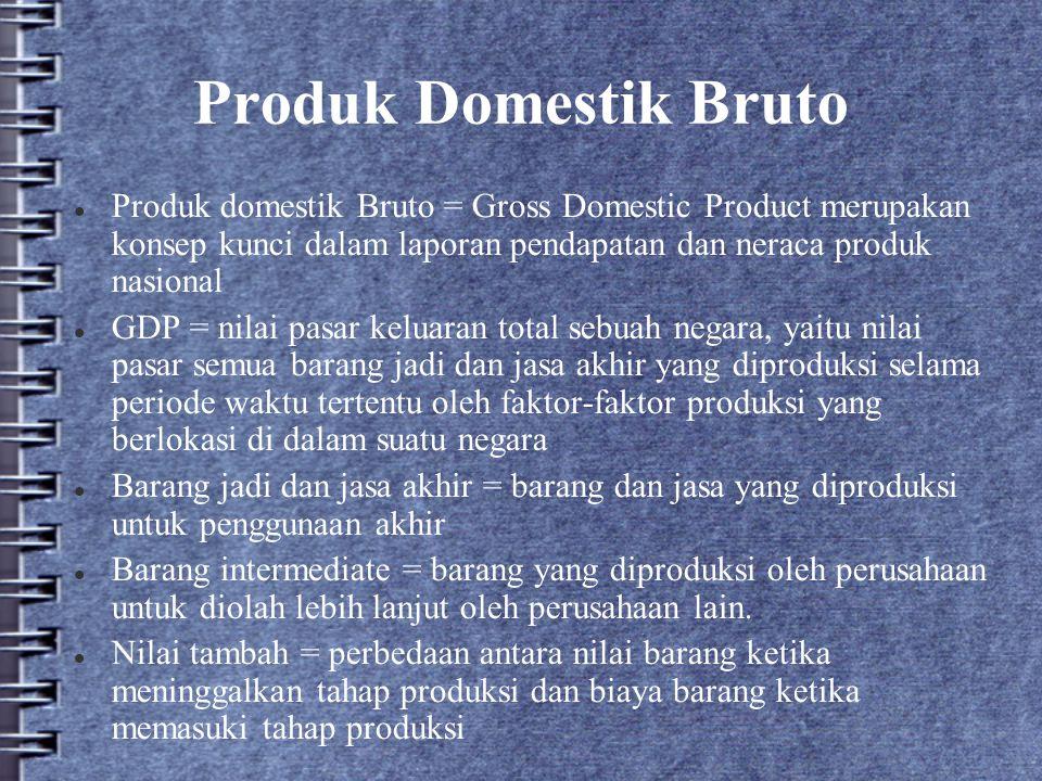 Produk Domestik Bruto Produk domestik Bruto = Gross Domestic Product merupakan konsep kunci dalam laporan pendapatan dan neraca produk nasional GDP =