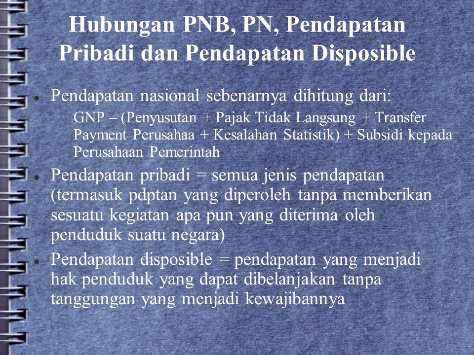 Hubungan PNB, PN, Pendapatan Pribadi dan Pendapatan Disposible Pendapatan nasional sebenarnya dihitung dari:  GNP – (Penyusutan + Pajak Tidak Langsun