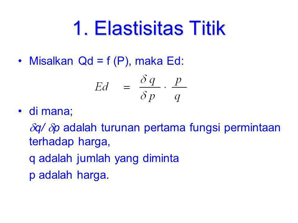 1. Elastisitas Titik Misalkan Qd = f (P), maka Ed: di mana;  q/  p adalah turunan pertama fungsi permintaan terhadap harga, q adalah jumlah yang dim