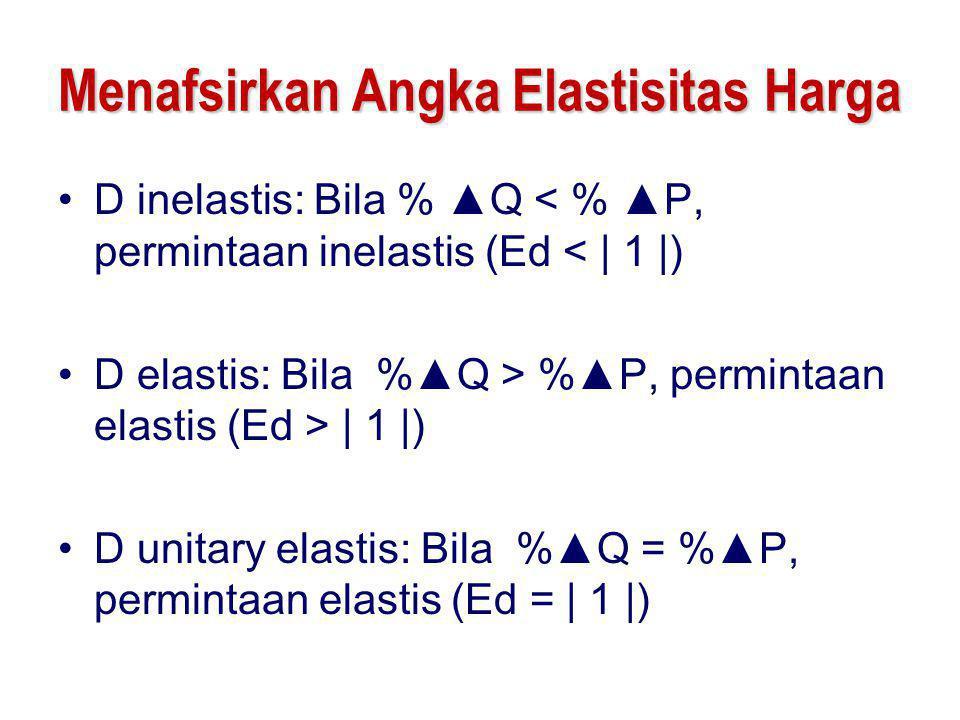 Menafsirkan Angka Elastisitas Harga D inelastis: Bila % ▲Q < % ▲P, permintaan inelastis (Ed < | 1 |) D elastis: Bila %▲Q > %▲P, permintaan elastis (Ed > | 1 |) D unitary elastis: Bila %▲Q = %▲P, permintaan elastis (Ed = | 1 |)