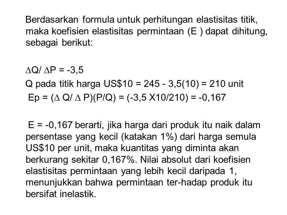 Berdasarkan formula untuk perhitungan elastisitas titik, maka koefisien elastisitas permintaan (E ) dapat dihitung, sebagai berikut: ∆Q/ ∆P = -3,5 Q pada titik harga US$10 = 245 - 3,5(10) = 210 unit Ep = (∆ Q/ ∆ P)(P/Q) = (-3,5 X10/210) = -0,167 E = -0,167 berarti, jika harga dari produk itu naik dalam persentase yang kecil (katakan 1%) dari harga semula US$10 per unit, maka kuantitas yang diminta akan berkurang sekitar 0,167%.