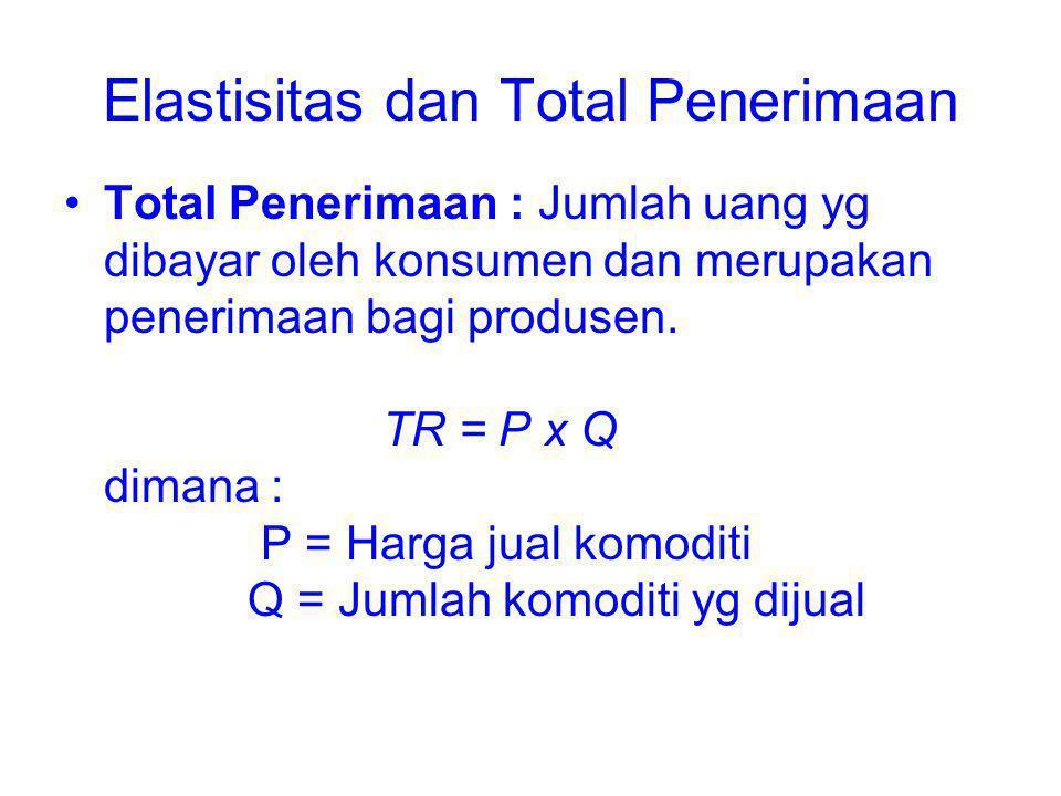 Elastisitas dan Total Penerimaan Total Penerimaan : Jumlah uang yg dibayar oleh konsumen dan merupakan penerimaan bagi produsen. TR = P x Q dimana : P