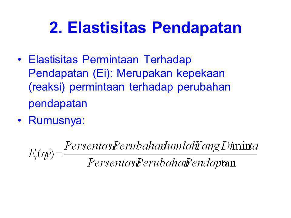 2. Elastisitas Pendapatan Elastisitas Permintaan Terhadap Pendapatan (Ei): Merupakan kepekaan (reaksi) permintaan terhadap perubahan pendapatan Rumusn