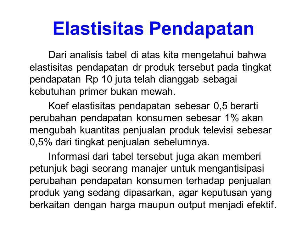 Elastisitas Pendapatan Dari analisis tabel di atas kita mengetahui bahwa elastisitas pendapatan dr produk tersebut pada tingkat pendapatan Rp 10 juta telah dianggab sebagai kebutuhan primer bukan mewah.
