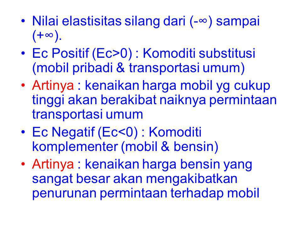 Nilai elastisitas silang dari (-∞) sampai (+∞). Ec Positif (Ec>0) : Komoditi substitusi (mobil pribadi & transportasi umum) Artinya : kenaikan harga m