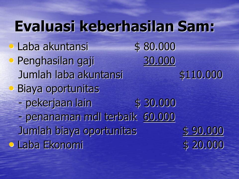 Evaluasi keberhasilan Sam: Laba akuntansi $ 80.000 Laba akuntansi $ 80.000 Penghasilan gaji 30.000 Penghasilan gaji 30.000 Jumlah laba akuntansi $110.