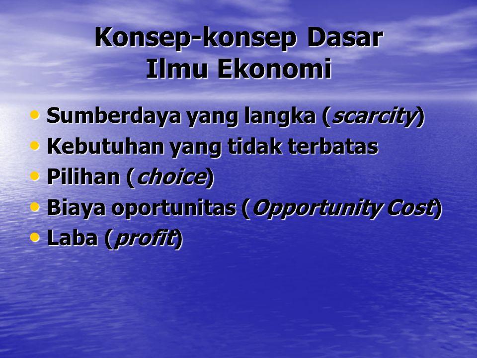 Konsep-konsep Dasar Ilmu Ekonomi Sumberdaya yang langka (scarcity) Sumberdaya yang langka (scarcity) Kebutuhan yang tidak terbatas Kebutuhan yang tidak terbatas Pilihan (choice) Pilihan (choice) Biaya oportunitas (Opportunity Cost) Biaya oportunitas (Opportunity Cost) Laba (profit) Laba (profit)
