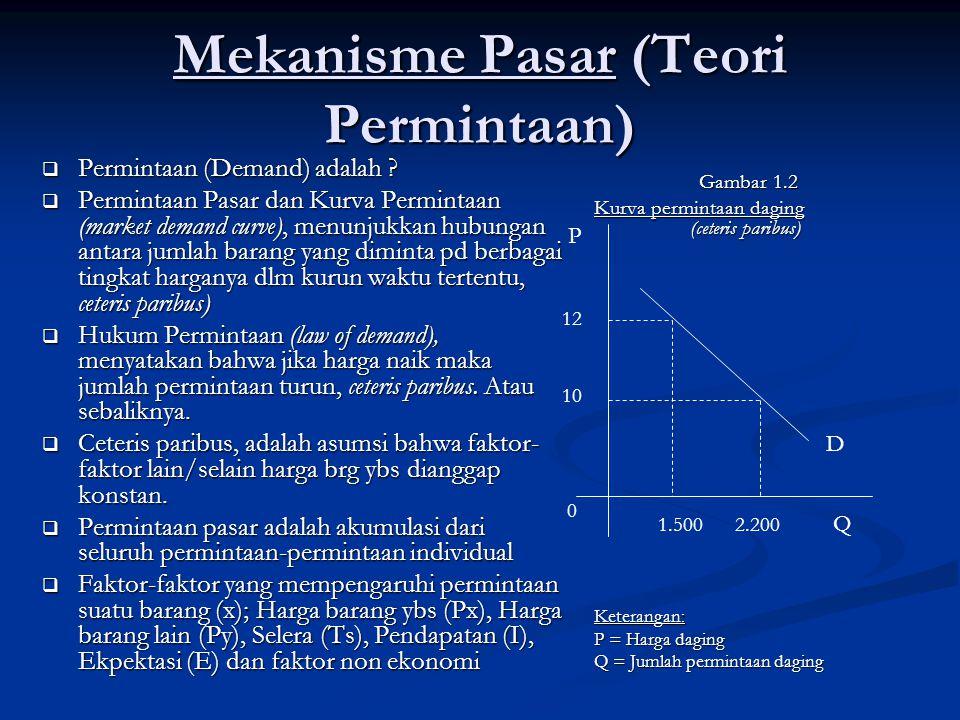 Mekanisme Pasar (Teori Permintaan)  Permintaan (Demand) adalah ?  Permintaan Pasar dan Kurva Permintaan (market demand curve), menunjukkan hubungan