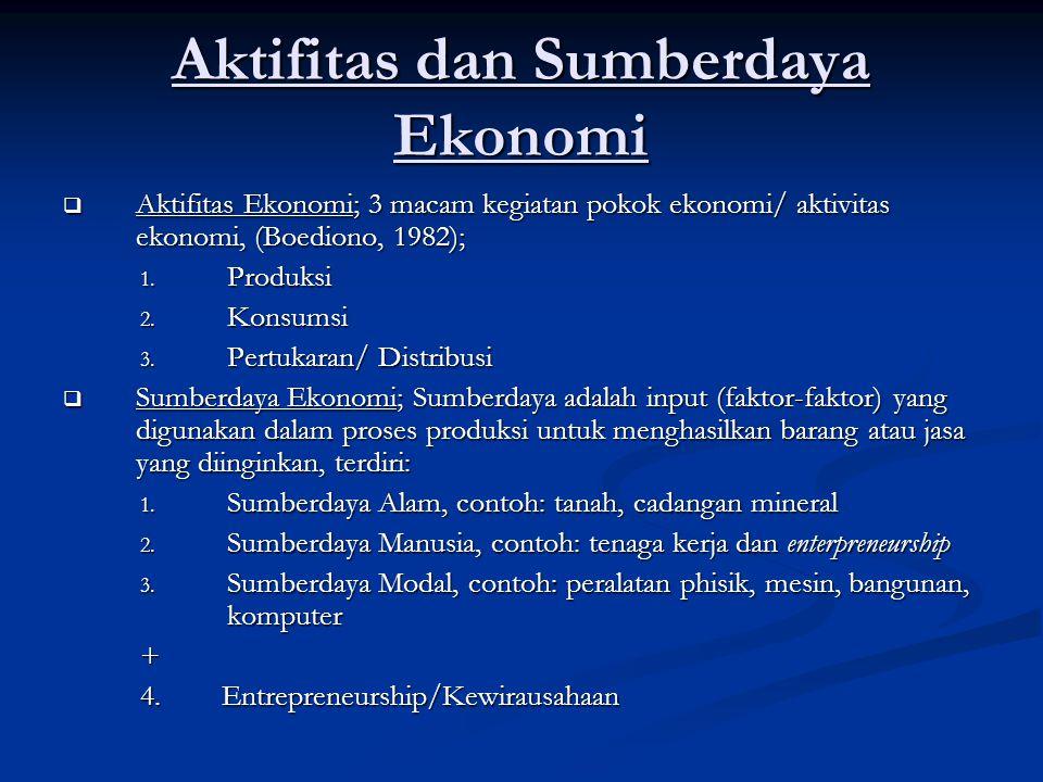 Aktifitas dan Sumberdaya Ekonomi  Aktifitas Ekonomi; 3 macam kegiatan pokok ekonomi/ aktivitas ekonomi, (Boediono, 1982); 1. Produksi 2. Konsumsi 3.