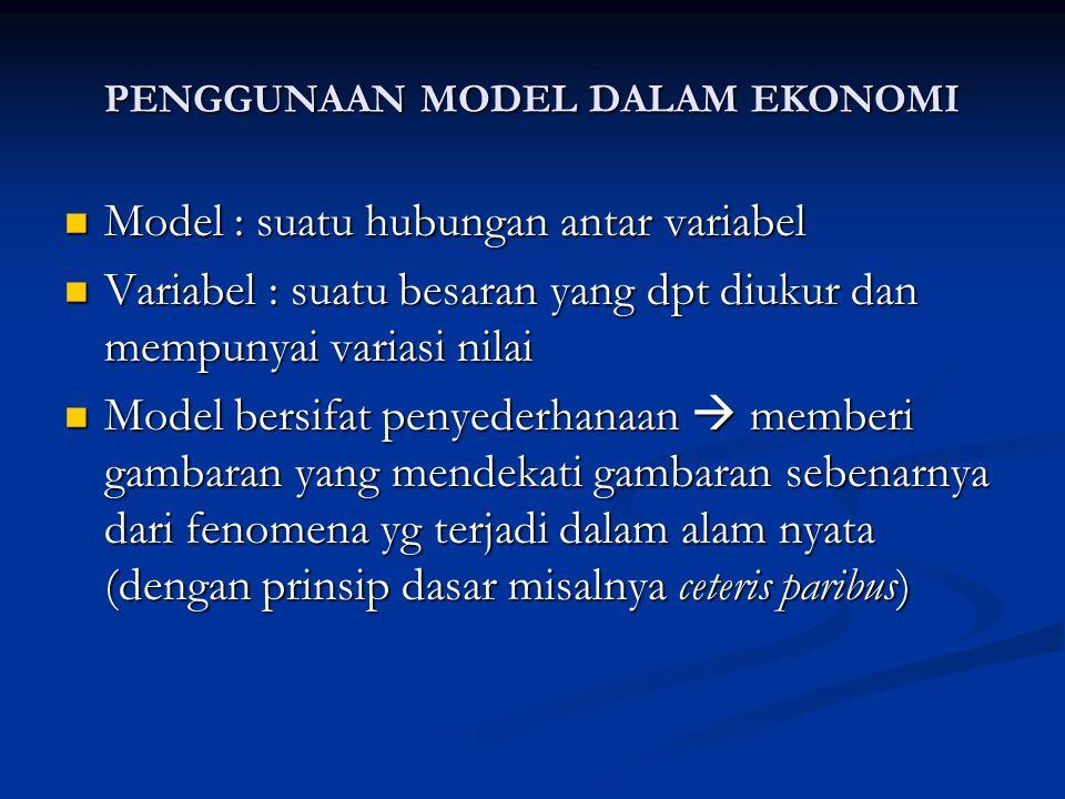 PENGGUNAAN MODEL DALAM EKONOMI Model : suatu hubungan antar variabel Model : suatu hubungan antar variabel Variabel : suatu besaran yang dpt diukur da